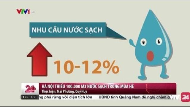 Hà Nội thiếu nước sạch vào hè này | VTV24