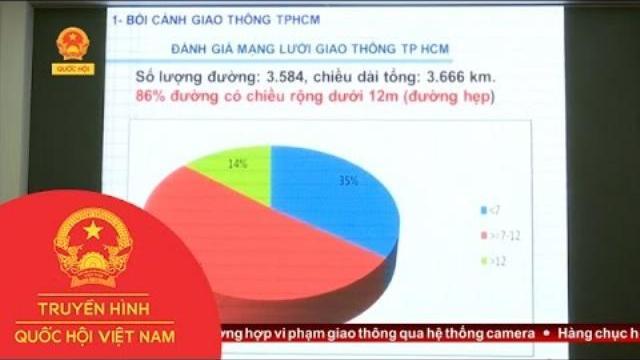Thời sự - Thực Trạng Và Giải Pháp Hạn Chế Xe Cá Nhân Tại TP. Hồ Chí Minh