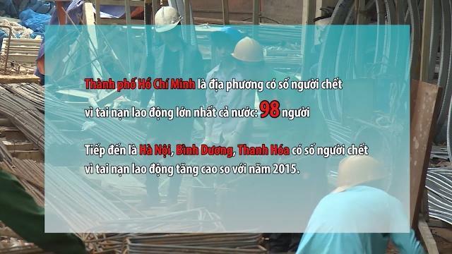 Tin Tức 24h | Quản lý an toàn lao động: Bài toán còn nhiều bỏ ngỏ