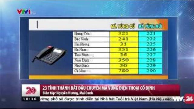 Cập nhật đầu số điện thoại mới cho thuê bao cố định | VTV24