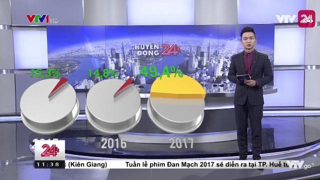 Tỷ Lệ Thí Sinh Chọn Môn Lịch Sử Năm Nay Tăng Mạnh - VTV24
