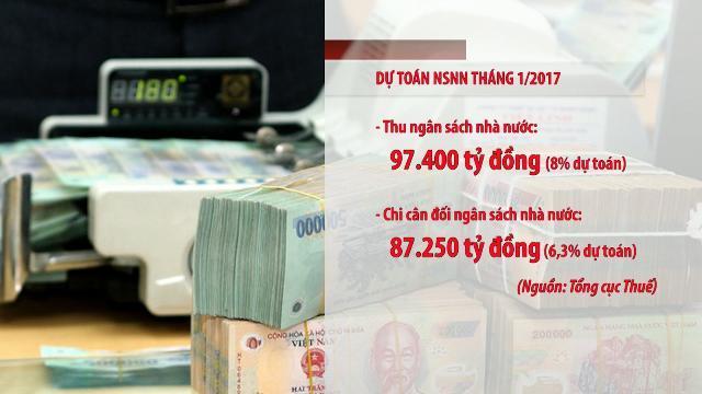 Thu ngân sách Nhà nước ước đạt 97.400 tỷ đồng trong tháng đầu năm 2017