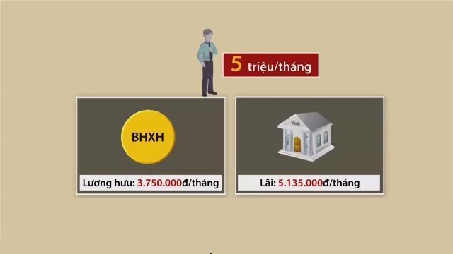 Bảo hiểm xã hội và gửi lãi ngân hàng bên nào có lợi hơn?
