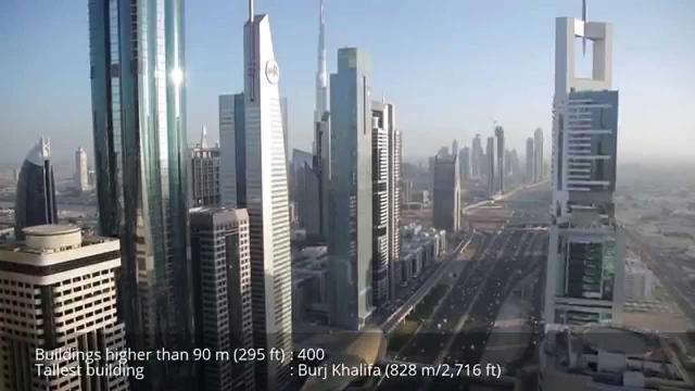 Top 10 thành phố có nhiều tòa nhà chọc trời