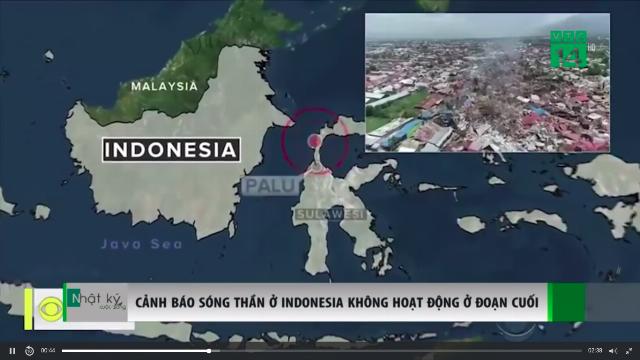 Lỗ hổng chết người trong hệ thống cảnh báo sóng thần ở Indonesia