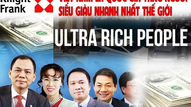 Knight Frank: Việt Nam là quốc gia tăng người siêu giàu nhanh nhất thế giới.mp4