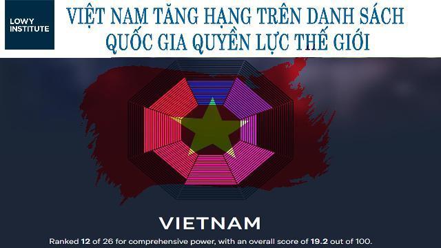 Lowy: Việt Nam tăng hạng trên danh sách quốc gia quyền lực thế giới