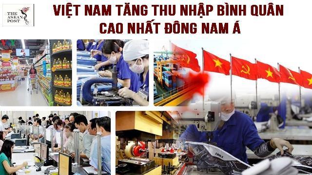 ASEAN Post: Việt Nam tăng thu nhập bình quân cao nhất Đông Nam Á