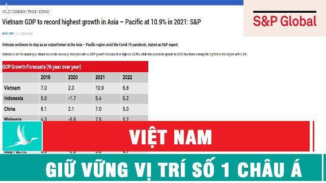 S&P Economist: Việt Nam giữ vững vị trí số 1 Châu Á