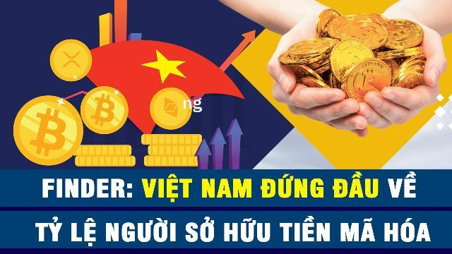 Finder: Việt Nam đứng đầu về tỷ lệ người sở hữu tiền mã hóa