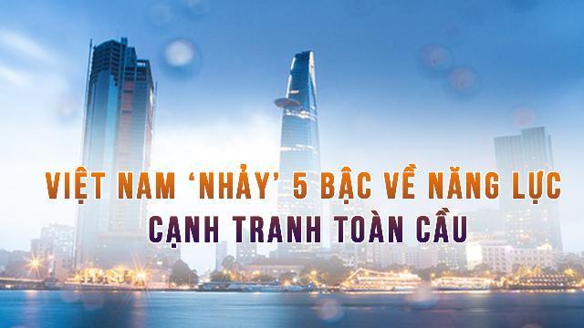 Việt Nam 'nhảy' 5 bậc về năng lực cạnh tranh toàn cầu