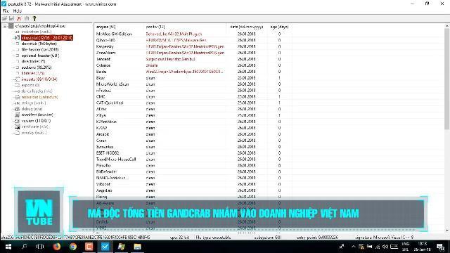 Toàn cảnh an ninh mạng số 3 tháng 04: Mã độc tống tiền GandCrab nhắm vào doanh nghiệp Việt Nam