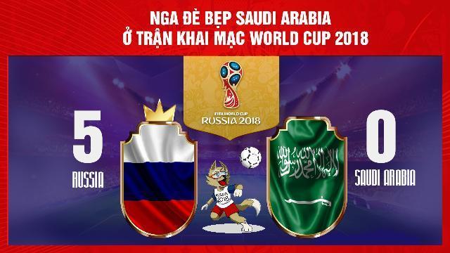 Nga đè bẹp Saudi Arabia 5-0 ở trận khai mạc World Cup 2018