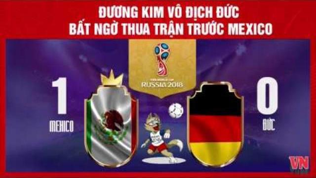 Đương kim vô địch Đức bất ngờ thua trận trước Mexico