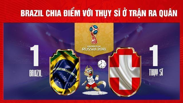 Brazil chia điểm với Thụy Sĩ ở trận ra quân