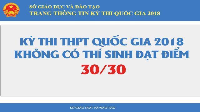 Kỳ thi THPT quốc gia 2018 không có thí sinh đạt điểm 30/30
