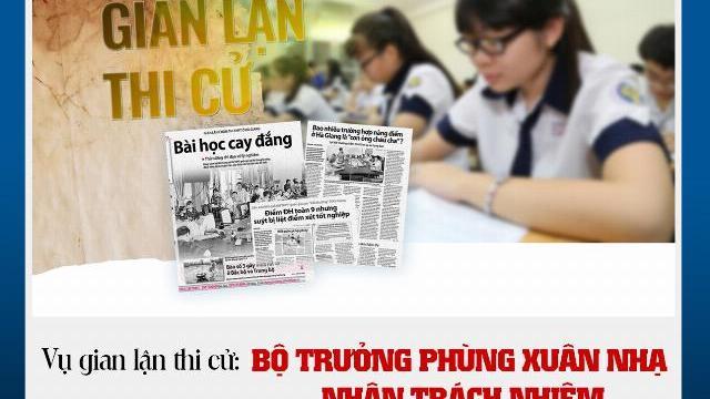 Vụ gian lận thi cử : Bộ trưởng Phùng Xuân Nhạ nhận trách nhiệm