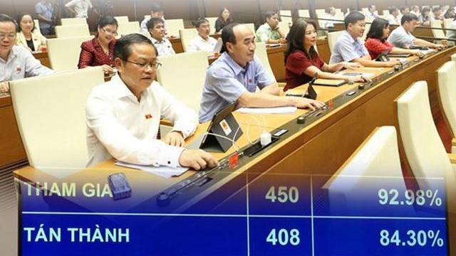Quốc hội quyết định: 'Cấm hoàn toàn' rượu, bia khi lái xe